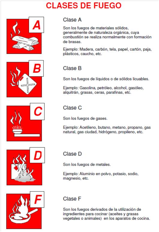 nfpa 10 fire extinguisher pdf